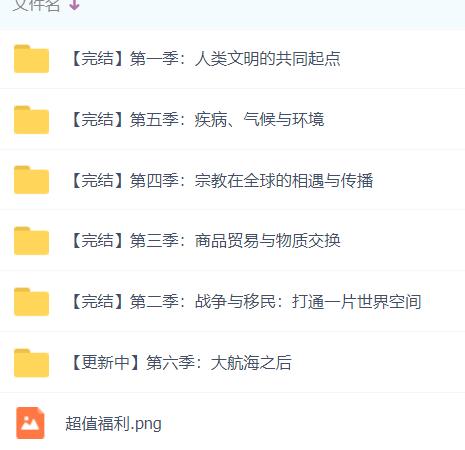 从中国出发的全球史音频百度网盘下载(1-6季全)