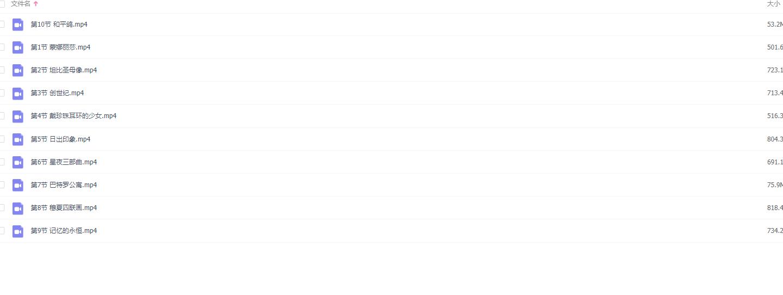画啦啦小灯塔10天看懂世界TOP10名画(全)